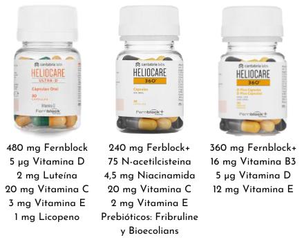 360 mg Fernblock+ 16 mg Vitamina B3 5 g Vitamina D 12 mg Vitamina E (1)
